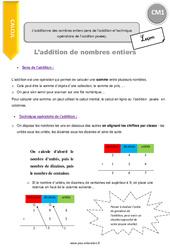 J'additionne des nombres entiers (sens de l'addition et technique opératoire de l'addition posée) - CM1 - Leçon