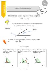 J'identifie et je compare des angles – CM1 – Leçon