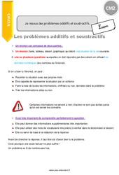 Je résous des problèmes additifs et soustractifs – CM2 – Leçon