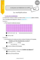 Je sais poser une multiplication à un chiffre – CM2 – Leçon