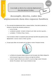 J'accomplis, je décris et je code des déplacements dans des espaces familiers – CM1 – Leçon