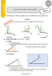 Je compare des angles en utilisant un gabarit – CM1 – Leçon