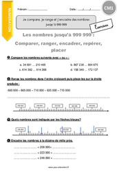 Je compare, je range et j'encadre des nombres jusqu'à 999 999 – CM1 – Exercices avec correction