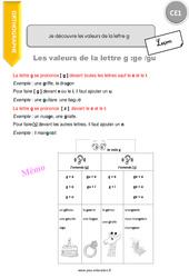 Je découvre les valeurs de la lettre g - CE1 - Leçon