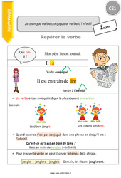Je distingue verbe conjugué et verbe à l'infinitif – CE1 – Leçon