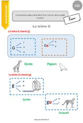 Connaître les valeurs de lettre G en fonction de la voyelle suivante – CE2 – Leçon