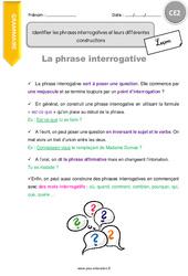 Identifier les phrases interrogatives et leurs différentes constructions – CE2 – Leçon