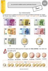 Je connais la relation entre centimes et euros - CE1 - Leçon