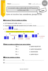 Je connais la valeur positionnelle des chiffres pour les nombres jusqu'à 99 – CE1 – Exercices avec correction