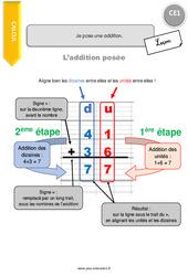 Je pose une addition – CE1 – Leçon