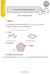 Je reconnais les différents polygones - CM2 - Leçon