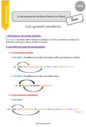 Je décompose les nombres inférieurs au milliard - CM2 - Leçon
