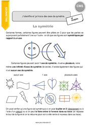 J'identifie et je trace des axes de symétrie – CM1 – Leçon