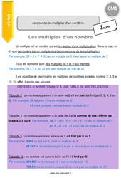 Je connais les multiples d'un nombre – CM1 – Leçon