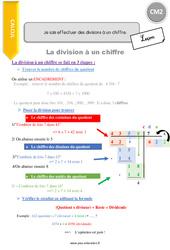 Je sais effectuer des divisions à un chiffre – CM2 – Leçon