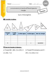 Je reconnais et je trace les différents types de triangles – CM2 – Exercices à imprimer