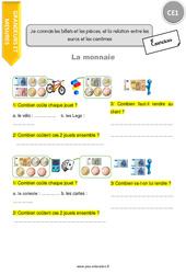 Je connais les billets et les pièces, et la relation entre les euros et les centimes – CE1 – Exercices à imprimer