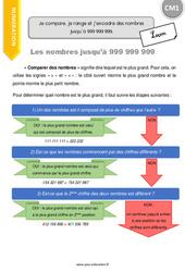 Je compare, je range et j'encadre des nombres jusqu'à 999 999 999 – CM1 – Leçon