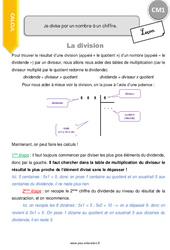 Je divise par un nombre à un chiffre – CM1 – Leçon