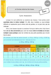 Je fais des calculs sur les masses – CM1 – Leçon