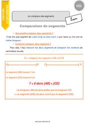 Je compare des segments - CE1 - Leçon