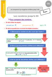 Je compare et je range les nombres jusqu'à 69 – CE1 – Leçon