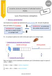 Je sais lire, écrire et comparer à l'unité des fractions simples – CM2 – Leçon