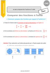 Je sais comparer les fractions à l'unité – CM2 – Leçon