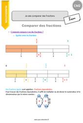 Je sais comparer des fractions – CM2 – Leçon