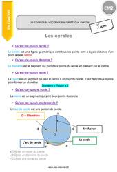 Je connais le vocabulaire relatif aux cercles - CM2 - Leçon