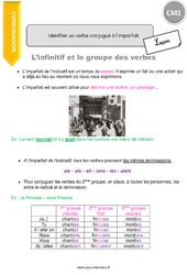 Identifier un verbe conjugué à l'imparfait - CM1 - Leçon