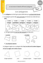 Je reconnais et classe les différents polygones – CM1 – Leçon