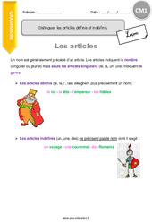 Distinguer les articles définis et indéfinis – CM1 – Leçon