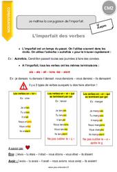 Je maîtrise la conjugaison de l'imparfait – CM2 – Leçon