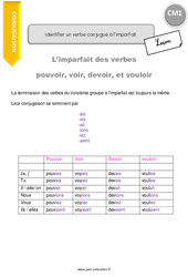 Lecon Trace Ecrite Imparfait De L Indicatif Cm1 Cycle 3