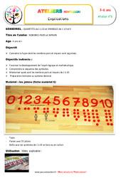 Nombres pairs et impairs – Comment les nombres pairs et impairs sont organisés