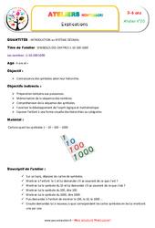 Les nombres : 1-10-100-1000 – Symboles selon leur hiérarchie