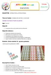 Compter d'un bout à l'autre du système - Symbole des chiffres 1-10-100-1000