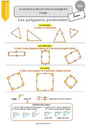 Je connais et je décris le carré, le rectangle et le triangle – CE1 – Leçon