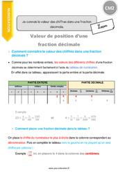 Je connais la valeur des chiffres dans une fraction décimale – CM2 – Leçon
