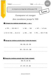 Je compare et je range des nombres jusqu'à 199 – CE1 – Exercices à imprimer