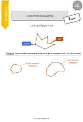 Je reconnais des polygones – CE1 – Leçon
