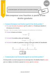 Je sais décomposer une fraction à partir d'une droite numérique – CM2 – Leçon